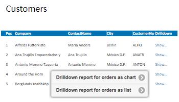 Drilldown report