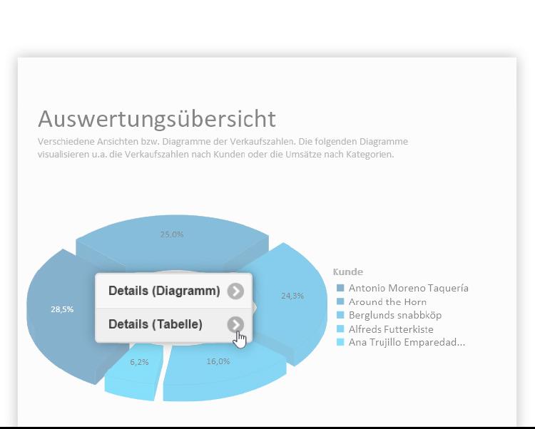 HTML5 Viewer: Drilldown in Diagrammen