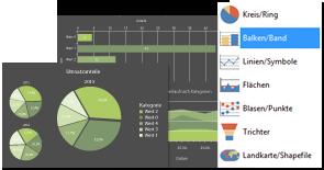 integrierte Reporting Lösung für CRM