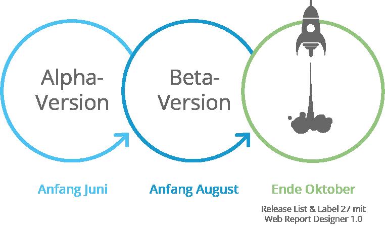 Release-Fahrplan Web Report Designer